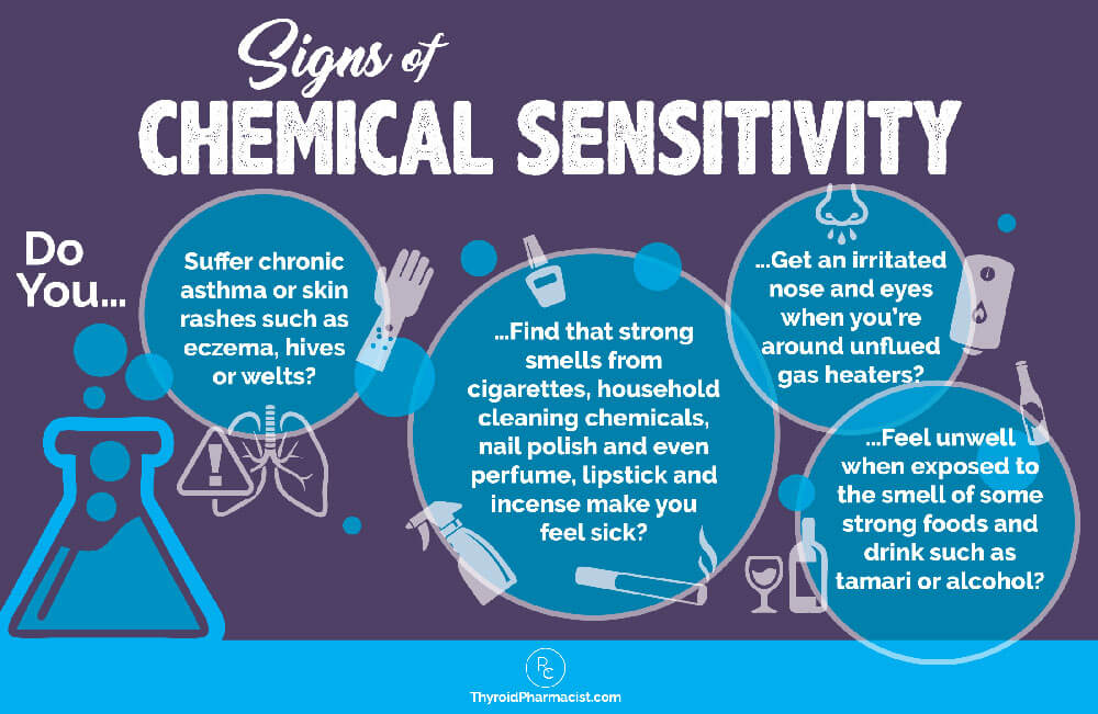 Signs of Chemical Sensitivity